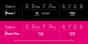 T-Mobile's free iPhone 7 offer requires upfront costs and lots of patience